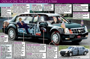 Limo Features for the President